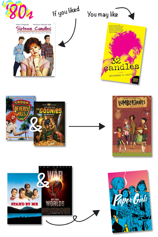 book-recs-based-on-pop-culture-movies-80s-theme