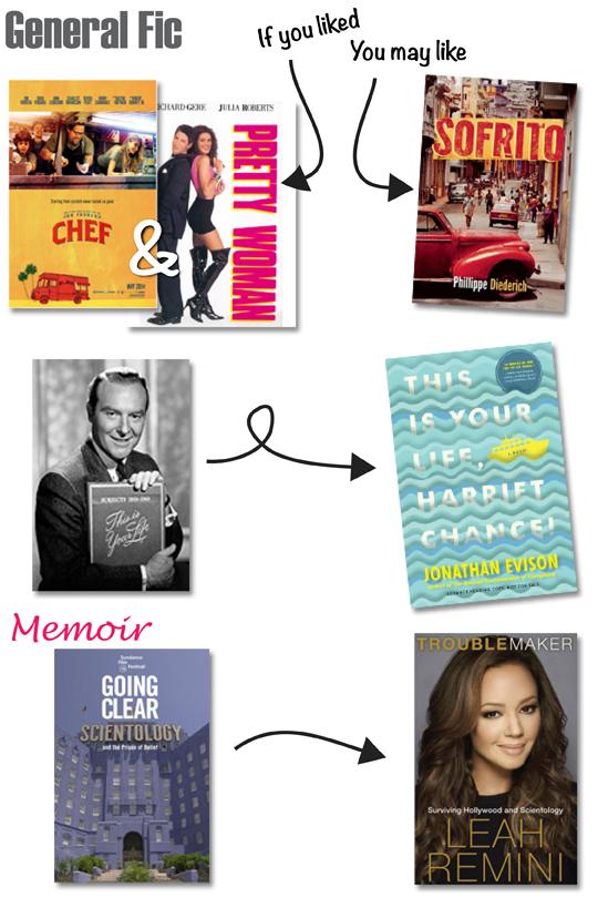 book-recs-based-on-pop-culture-movies-fiction-memoir-theme